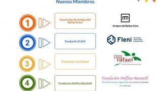 Nuevas organizaciones miembros