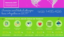 HelpArgentina 2017 annual report